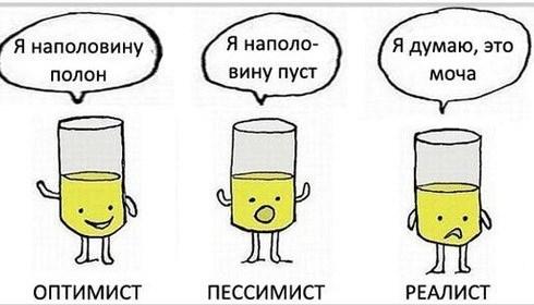 пессимист, оптимист, реалист, моча