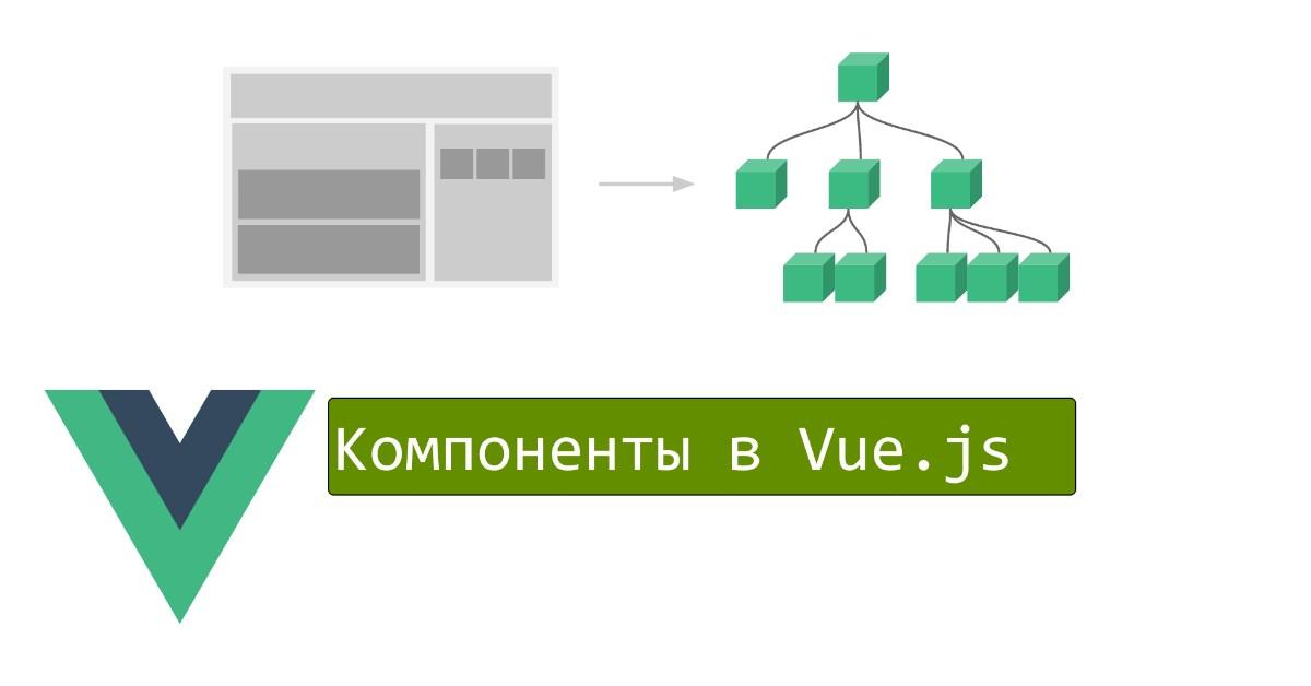Компоненты в Vue.js