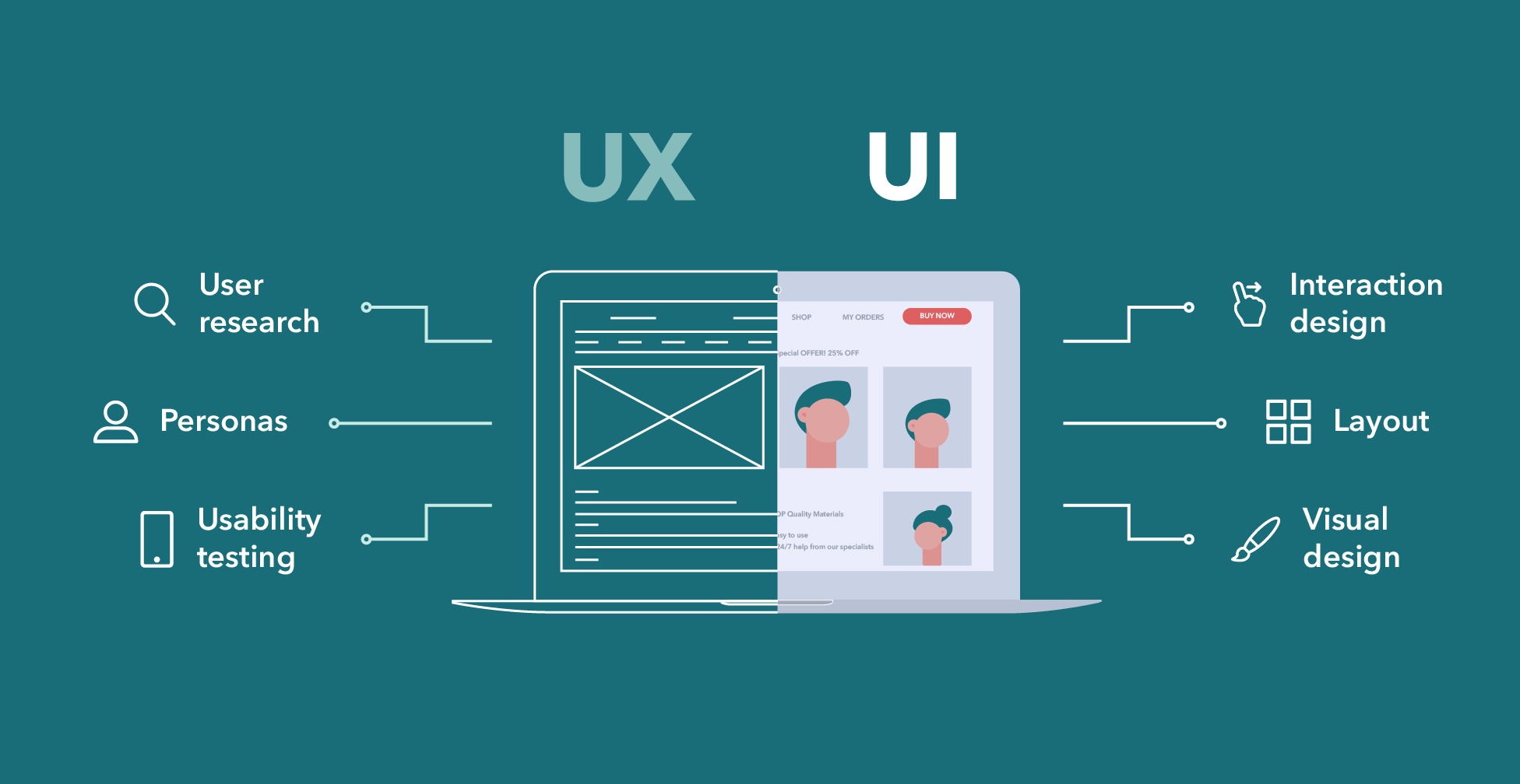 32 User interface элементов для UI дизайнеров
