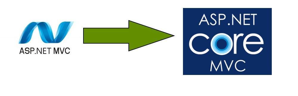 Миграция ASP.NET MVC Identity на ASP.NET Core Identity