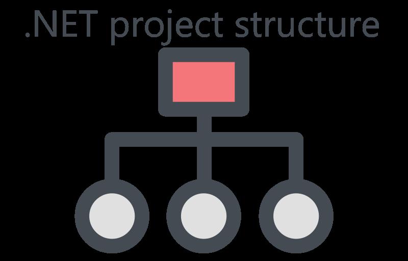 Структура .NET приложения