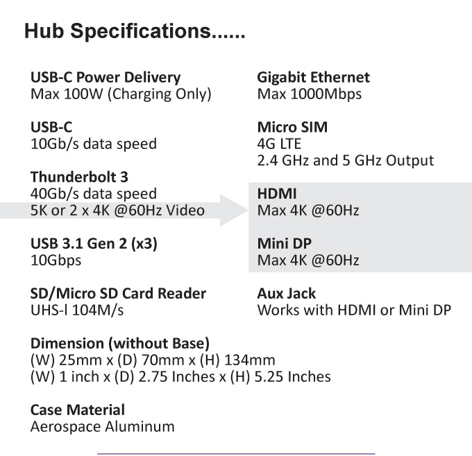 hub specification